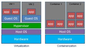 vms_containers_blog